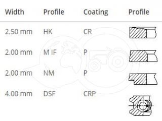 Gyűrű garnitúra Iseki Ø73mm (2,5/2,0/2,0/4,0) KA-PRS2 (3)