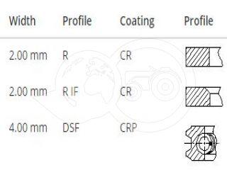 Gyűrű garnitúra Iseki Ø76mm (2,0/2,0/4,0) KA-PRS3 (3)
