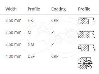 Gyűrű garnitúra Iseki Ø78mm (2,5/2,5/2,5/4,0) KA-PRS4 (3)