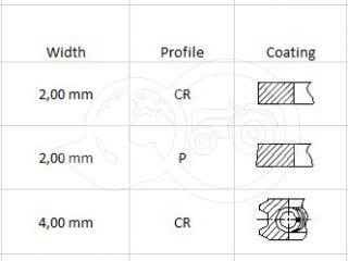Gyűrű garnitúra Iseki Ø80mm (2,0/2,0/4,0) KA-PRS5 (3)
