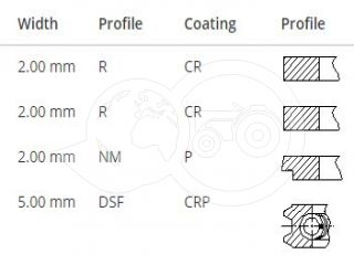 Gyűrű garnitúra Iseki Ø86mm (2,0/2,0/2,0/5,0) KA-PRS6 (3)