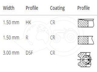Gyűrű garnitúra Kubota Ø67mm (1,5/1,5/3,0) KA-PRS8 (3)