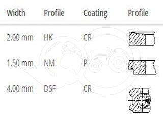 Gyűrű garnitúra Kubota Ø68mm (2,0/1,5/4,0) KA-PRS9 (3)