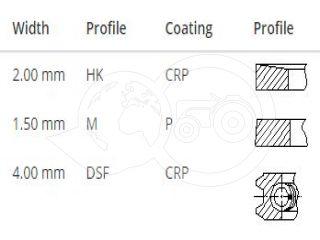 Gyűrű garnitúra Kubota Ø72mm (2,0/1,5/4,0) KA-PRS11 (3)