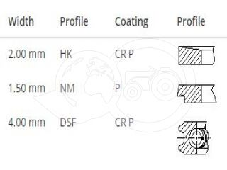 Gyűrű garnitúra Kubota Ø76mm (2,0/1,5/4,0) KA-PRS14 (3)