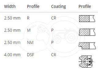 Gyűrű garnitúra Mitsubishi Ø65mm (2,5/2,5/2,5/4,0) KA-PRS20 (3)