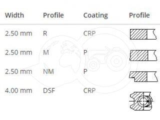 Gyűrű garnitúra Mitsubishi Ø68mm (2,5/2,5/2,5/4,0) KA-PRS21 (3)