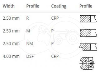 Gyűrű garnitúra Mitsubishi Ø70mm (2,5/2,5/2,5/4,0) KA-PRS22 (3)