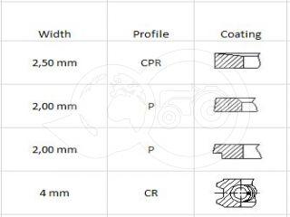 Gyűrű garnitúra Mitsubishi Ø73mm (2,5/2,0/2,0/4,0) KA-PRS23 (3)