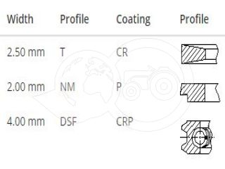 Gyűrű garnitúra Mitsubishi Ø78mm (2,5/2,0/4,0) KA-PRS25 (3)