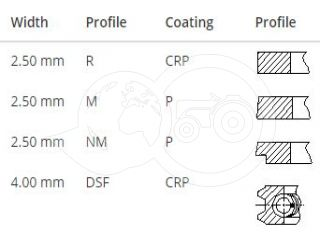 Gyűrű garnitúra Mitsubishi Ø80mm (2,5/2,5/2,5/4,0) KA-PRS26 (3)