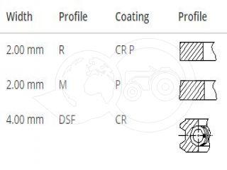 Gyűrű garnitúra Yanmar Ø72mm (2,0/2,0/4,0) KA-PRS28 (3)