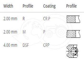 Gyűrű garnitúra Yanmar Ø75mm (2,0/2,0/4,0) KA-PRS29 (3)