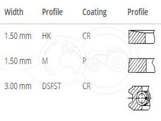 Gyűrű garnitúra Yanmar Ø76mm (1,5/1,5/3,0) KA-PRS31 (3)