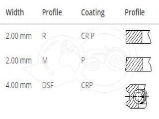 Gyűrű garnitúra Yanmar Ø82mm (2,0/2,0/4,0) KA-PRS35 (3)