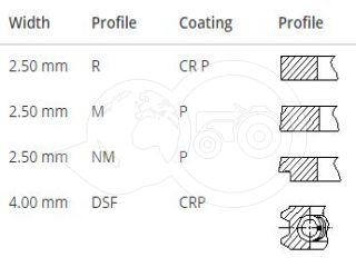 Gyűrű garnitúra Yanmar Ø88mm (2,5/2,5/2,5/4,0) KA-PRS39 (3)