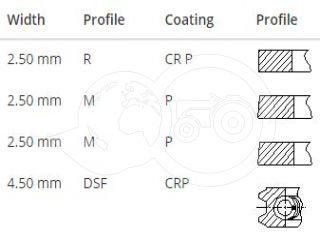 Gyűrű garnitúra Yanmar Ø90mm (2,5/2,5/2,5/4,5) KA-PRS40 (3)